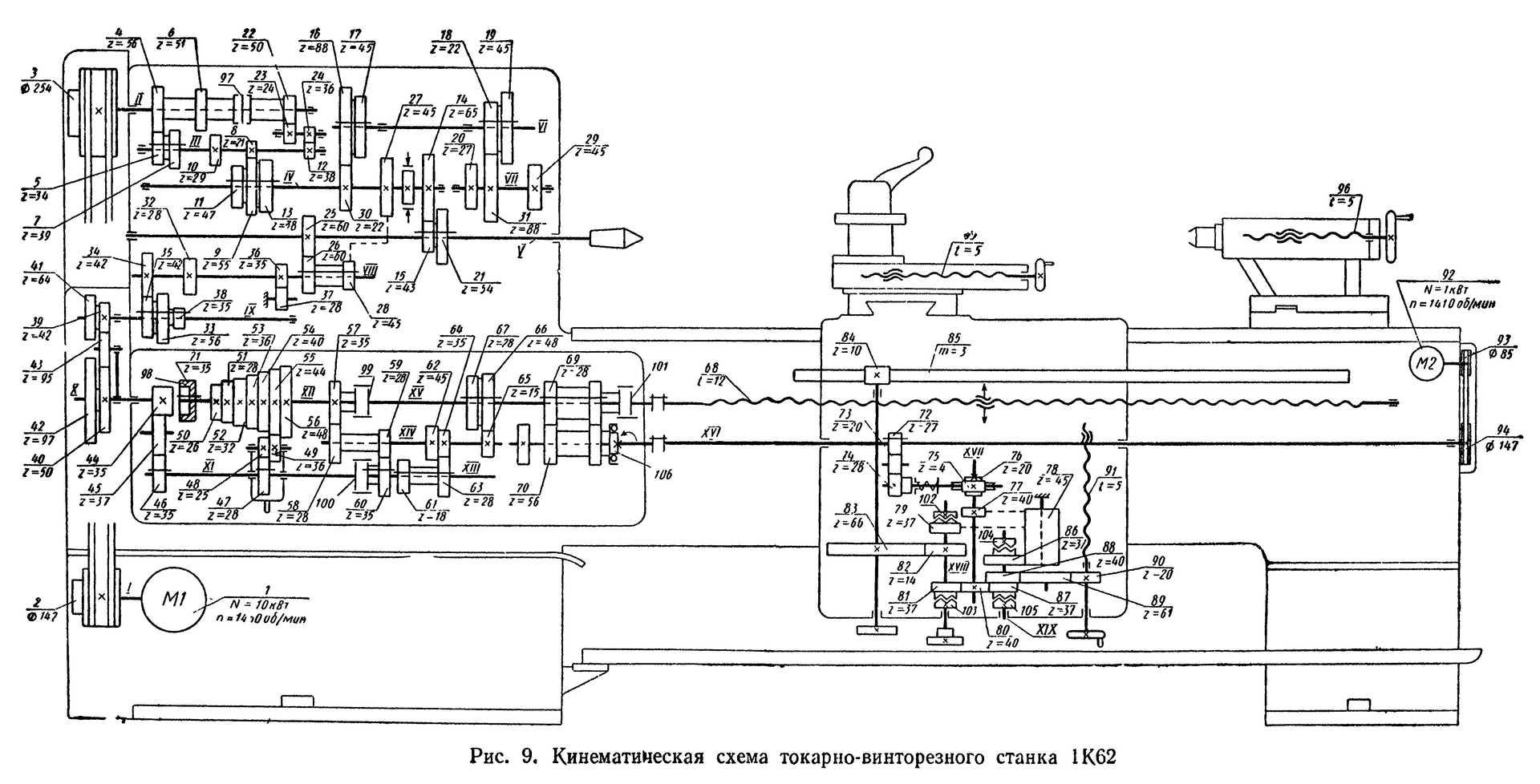 Кинематика станка 1К62