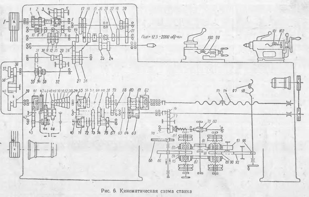 схему станка 1к62 кинематическую