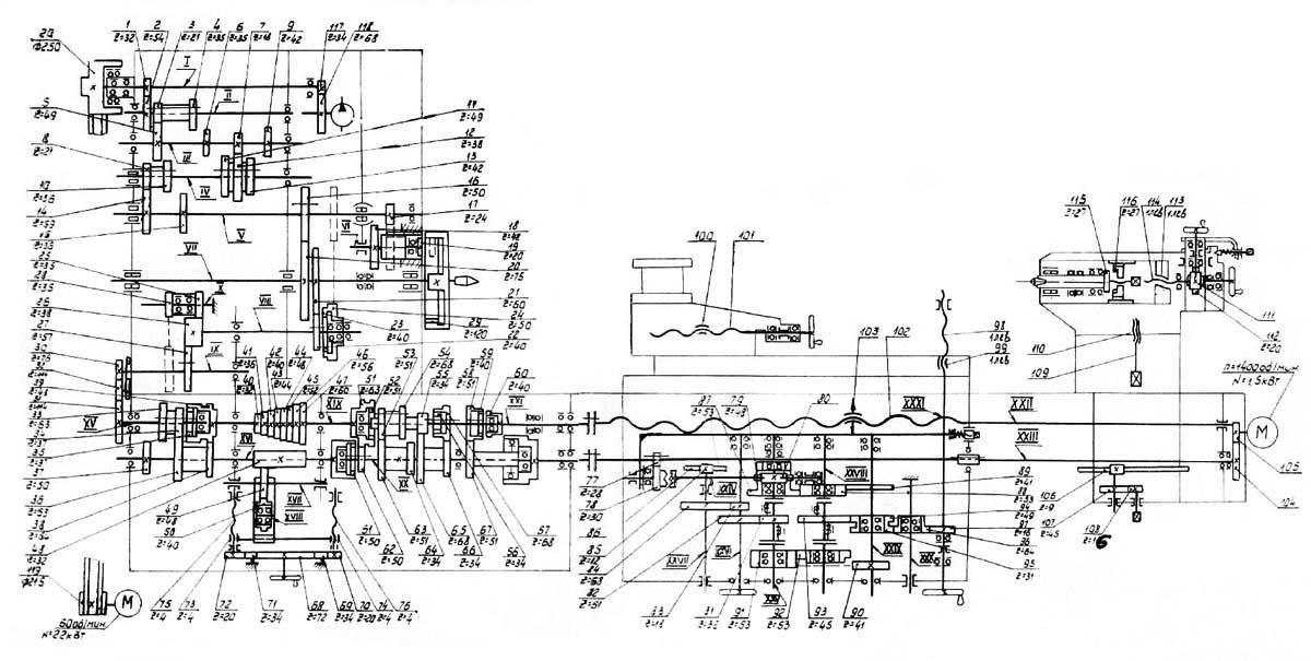 Кинематическая схема коробки скоростей станка 1М65