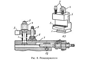 Схема суппорта 1К62