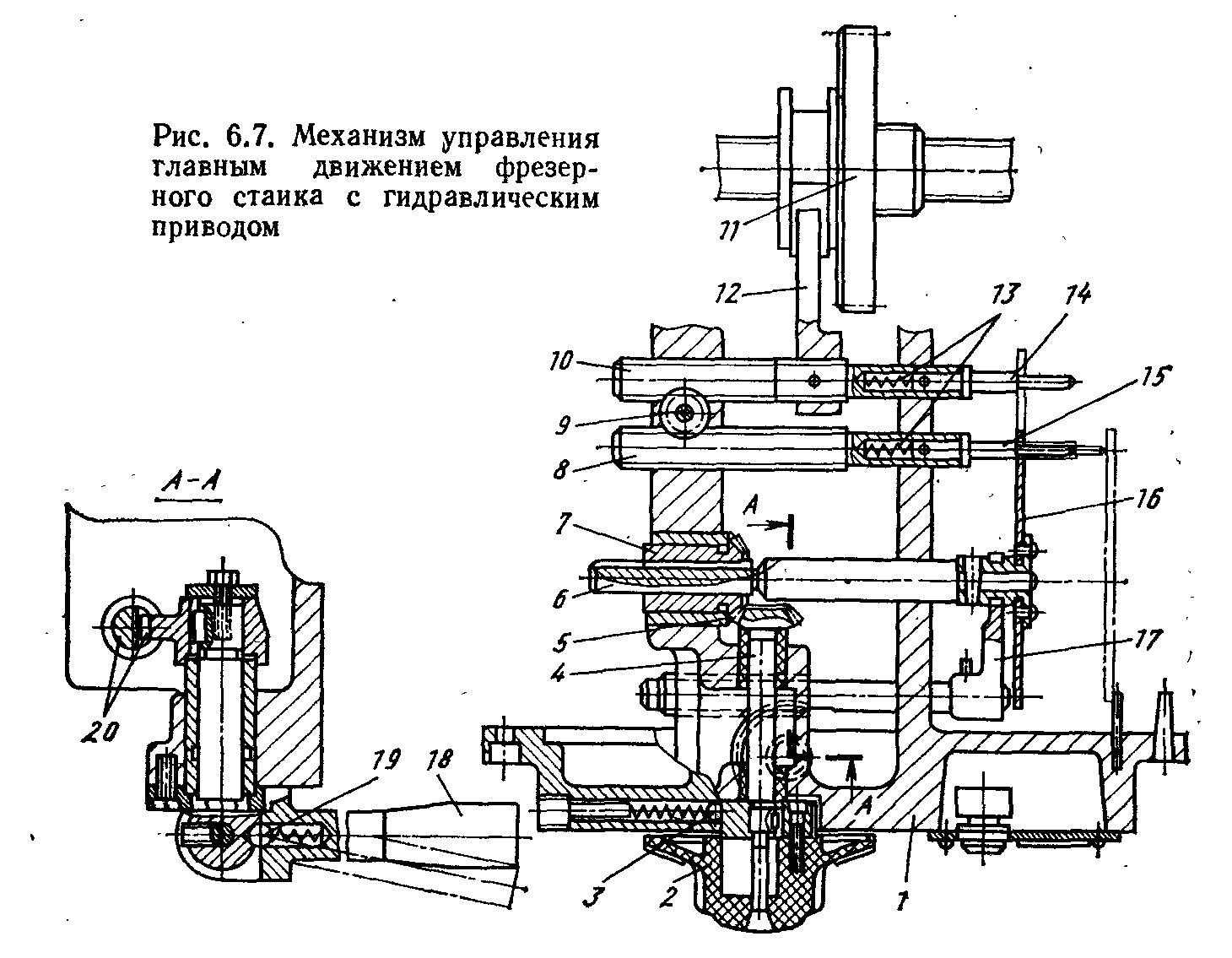 Коробка подач 6Р13, ВМ127